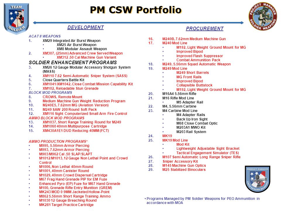 PM CSW Portfolio DEVELOPMENT PROCUREMENT SOLDIER ENHANCEMENT PROGRAMS
