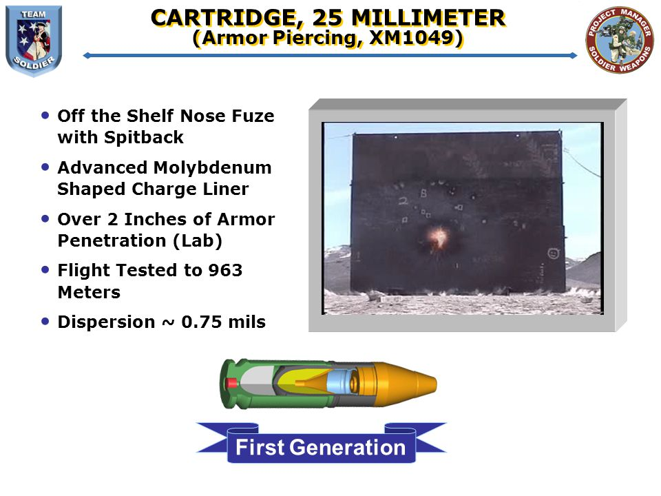 CARTRIDGE, 25 MILLIMETER (Armor Piercing, XM1049)