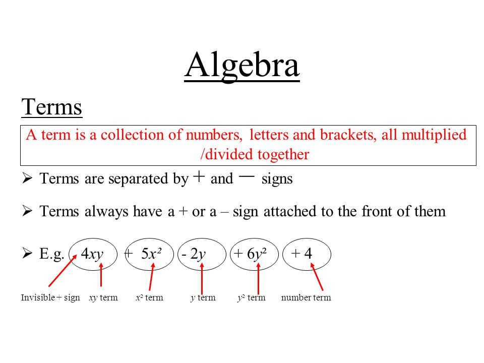 Algebra Terms. A term is a collection of numbers, letters and brackets, all multiplied /divided together.