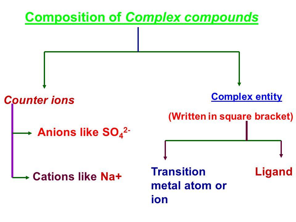 Composition of Complex compounds