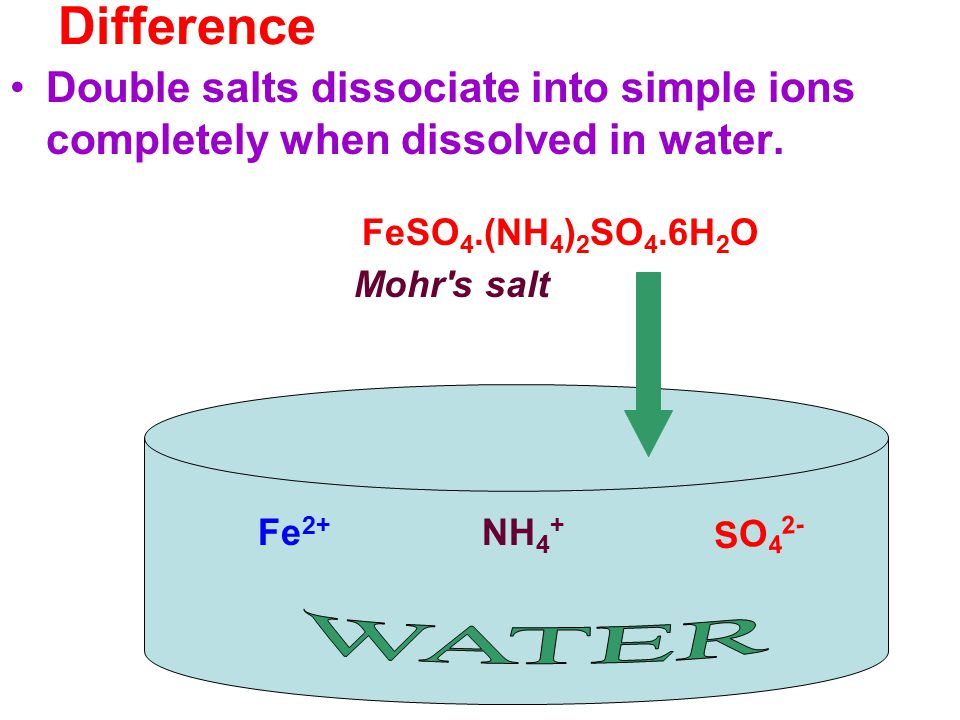 Difference Double salts dissociate into simple ions completely when dissolved in water. FeSO4.(NH4)2SO4.6H2O.