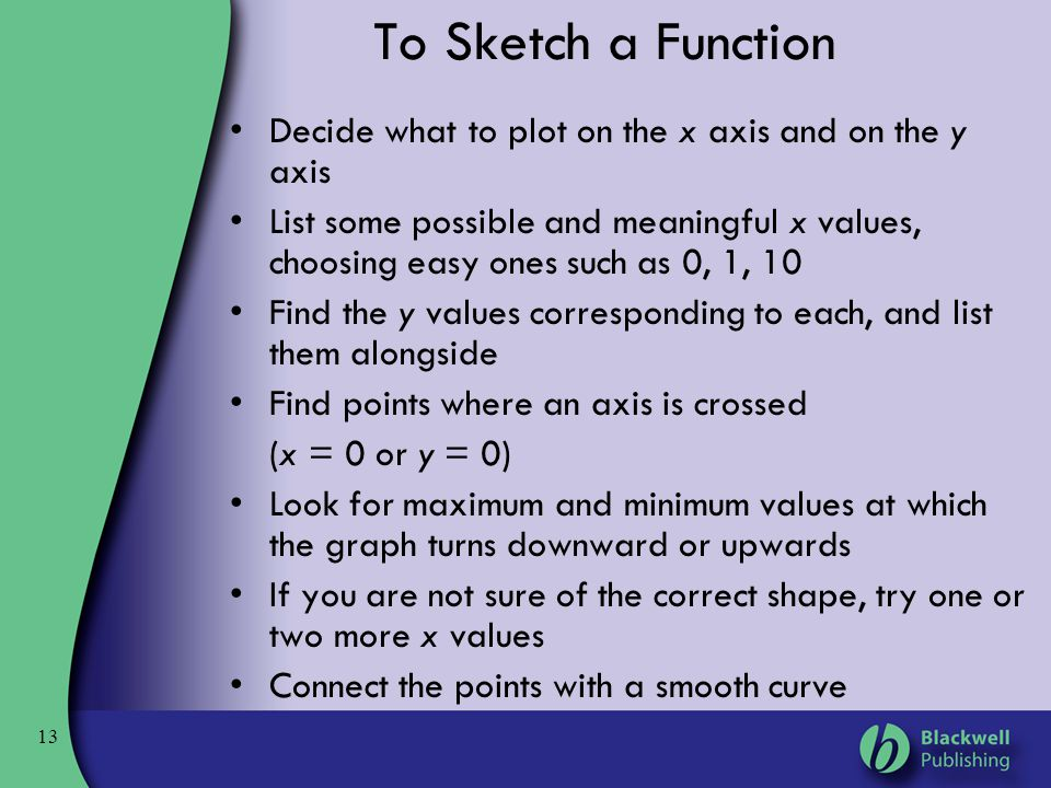 To Sketch a Function Decide what to plot on the x axis and on the y axis.