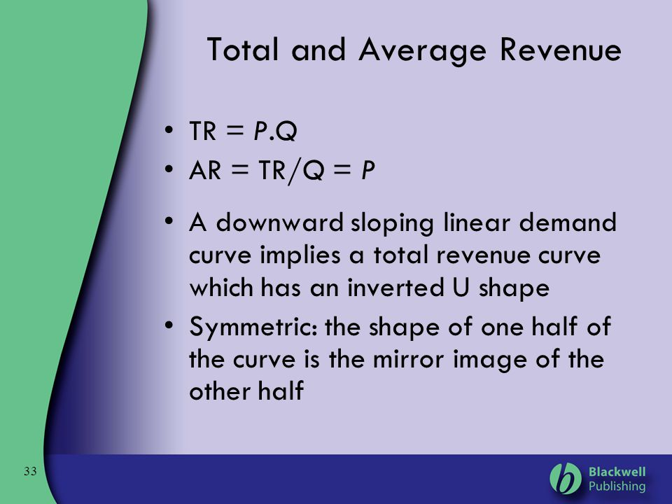 Total and Average Revenue