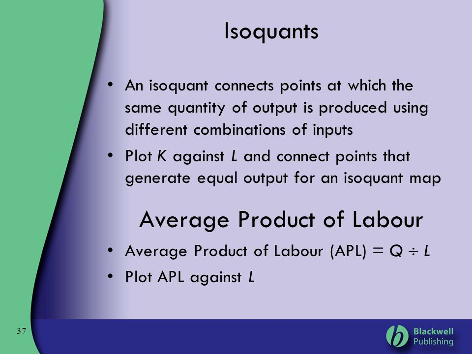 Average Product of Labour