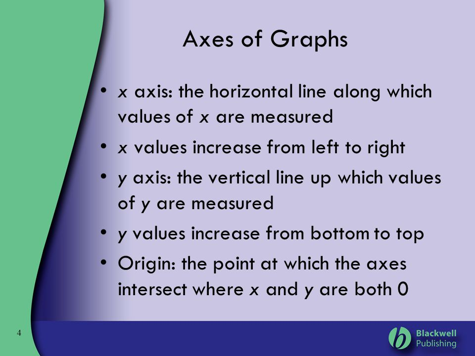 Axes of Graphs x axis: the horizontal line along which values of x are measured. x values increase from left to right.