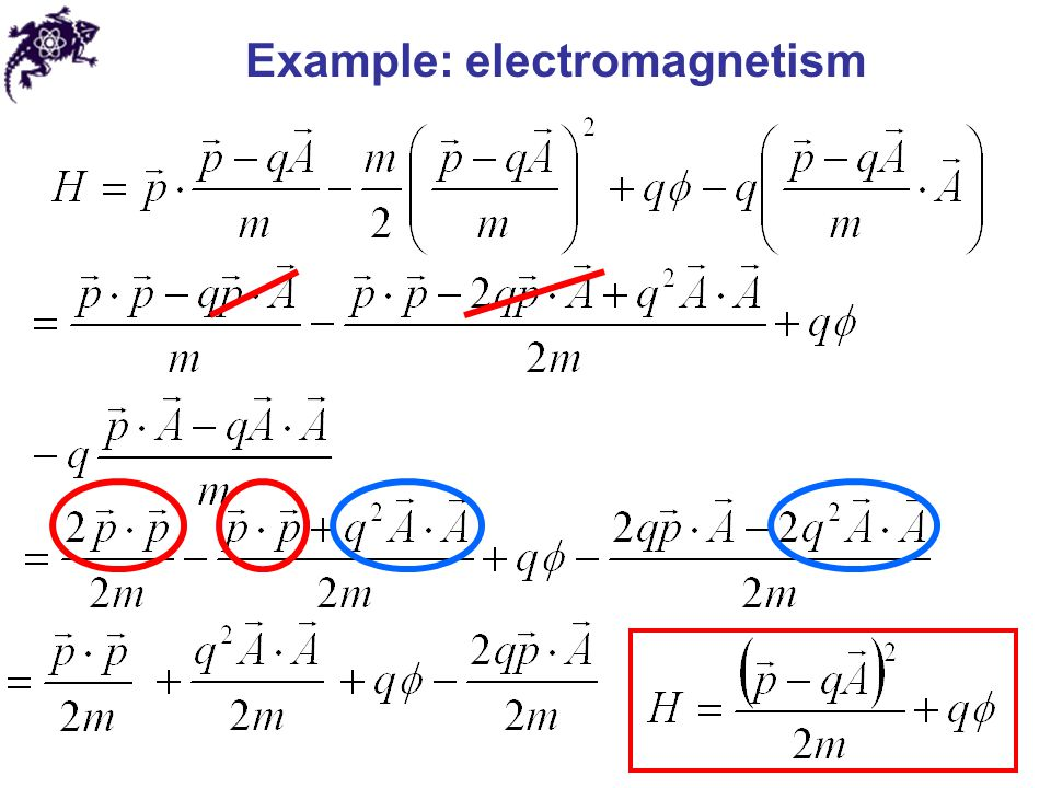 Example: electromagnetism