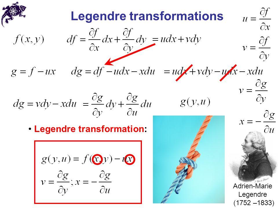 Legendre transformations