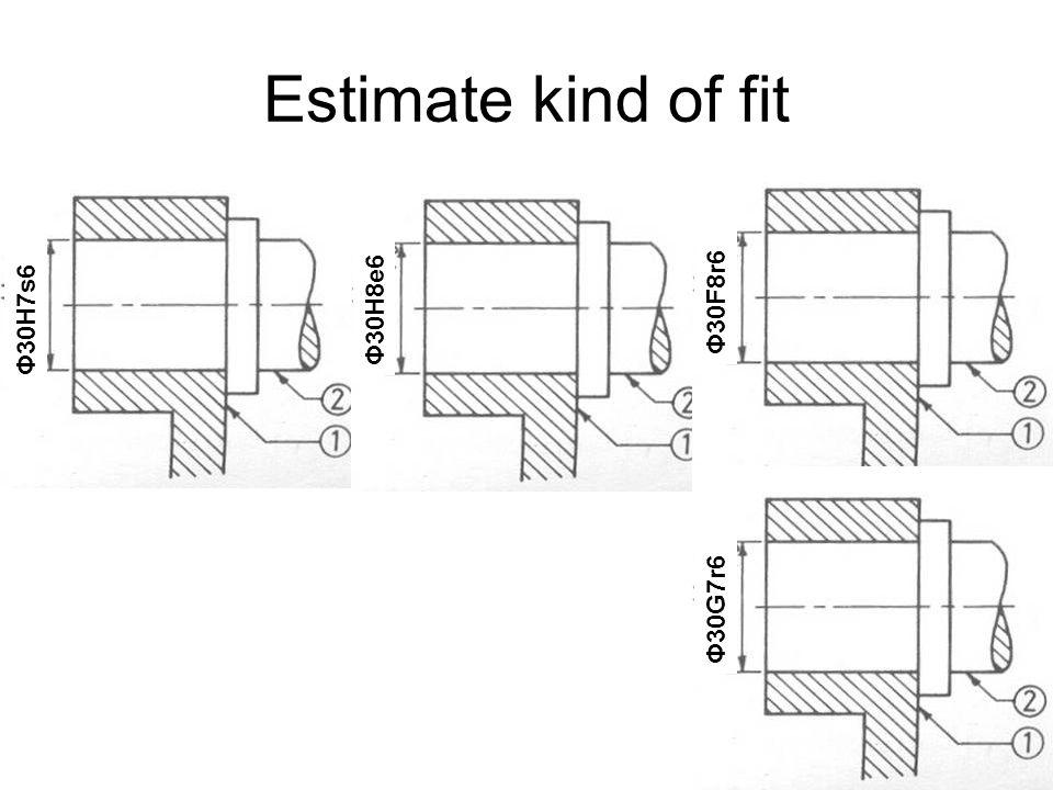 Estimate kind of fit Φ30F8r6 Φ30H7s6 Φ30H8e6 Φ30G7r6