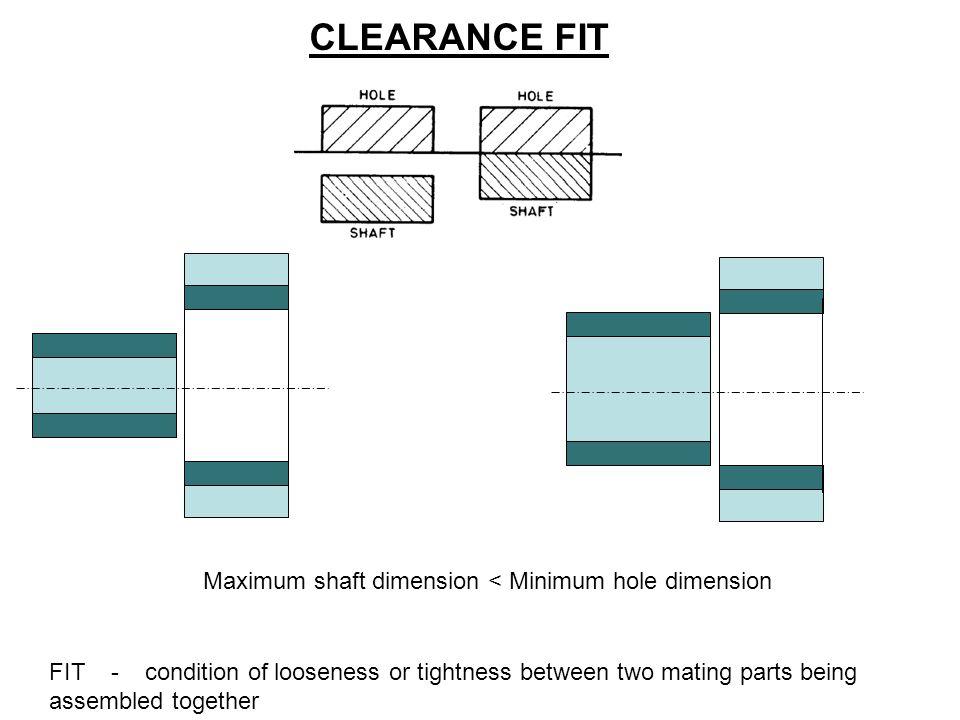 CLEARANCE FIT Maximum shaft dimension < Minimum hole dimension