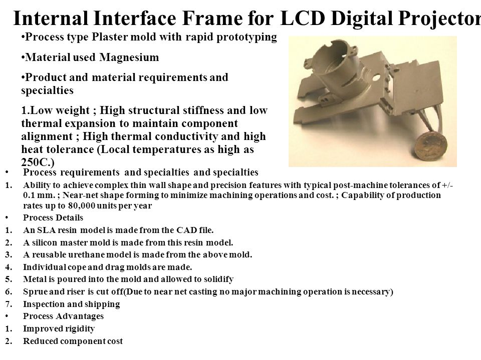Internal Interface Frame for LCD Digital Projector