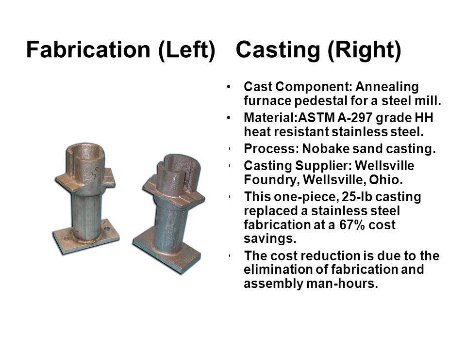 Fabrication (Left) Casting (Right)