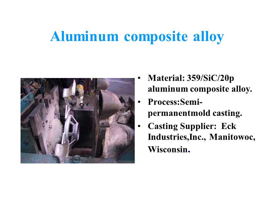 Aluminum composite alloy