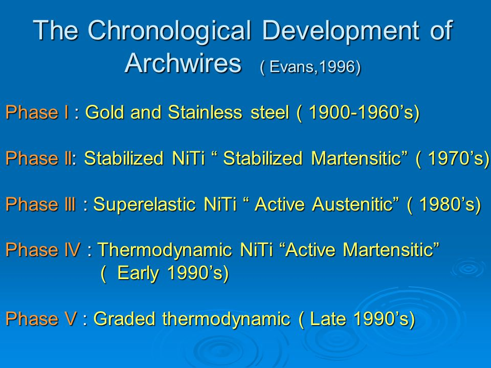 The Chronological Development of Archwires ( Evans,1996)