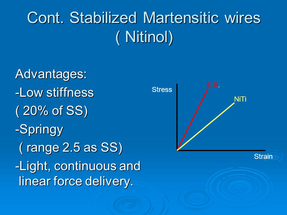 Cont. Stabilized Martensitic wires ( Nitinol)