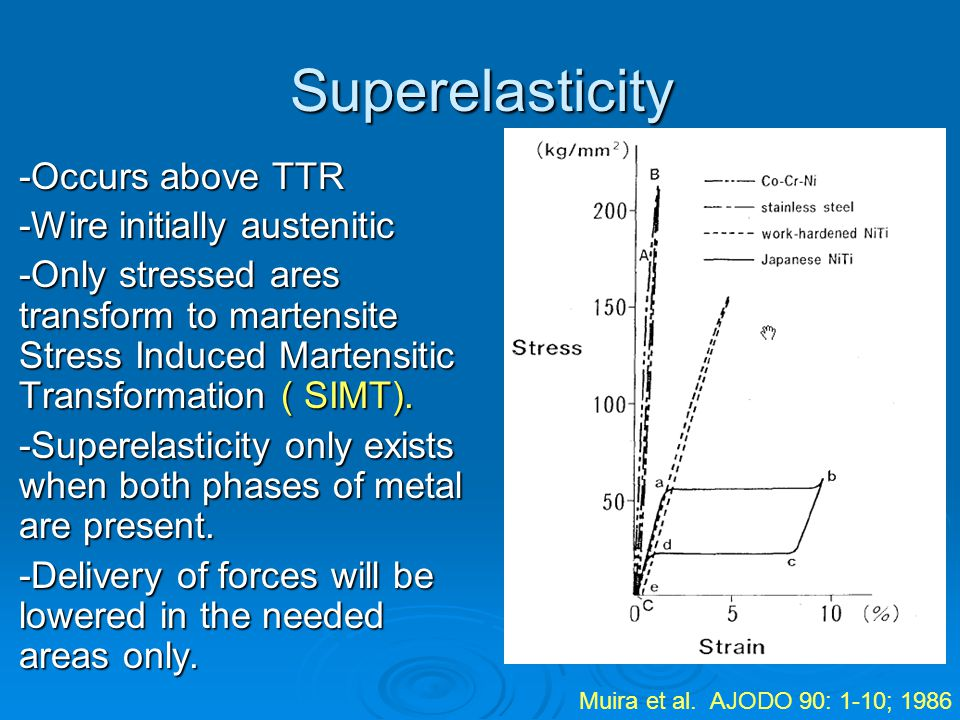 Superelasticity -Occurs above TTR -Wire initially austenitic