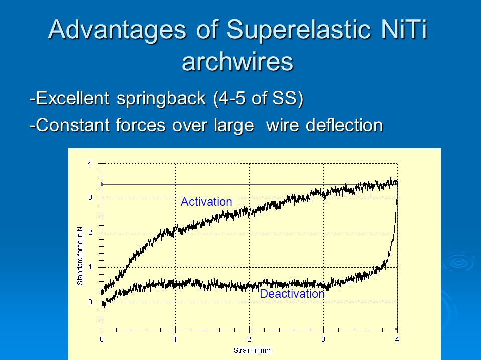 Advantages of Superelastic NiTi archwires