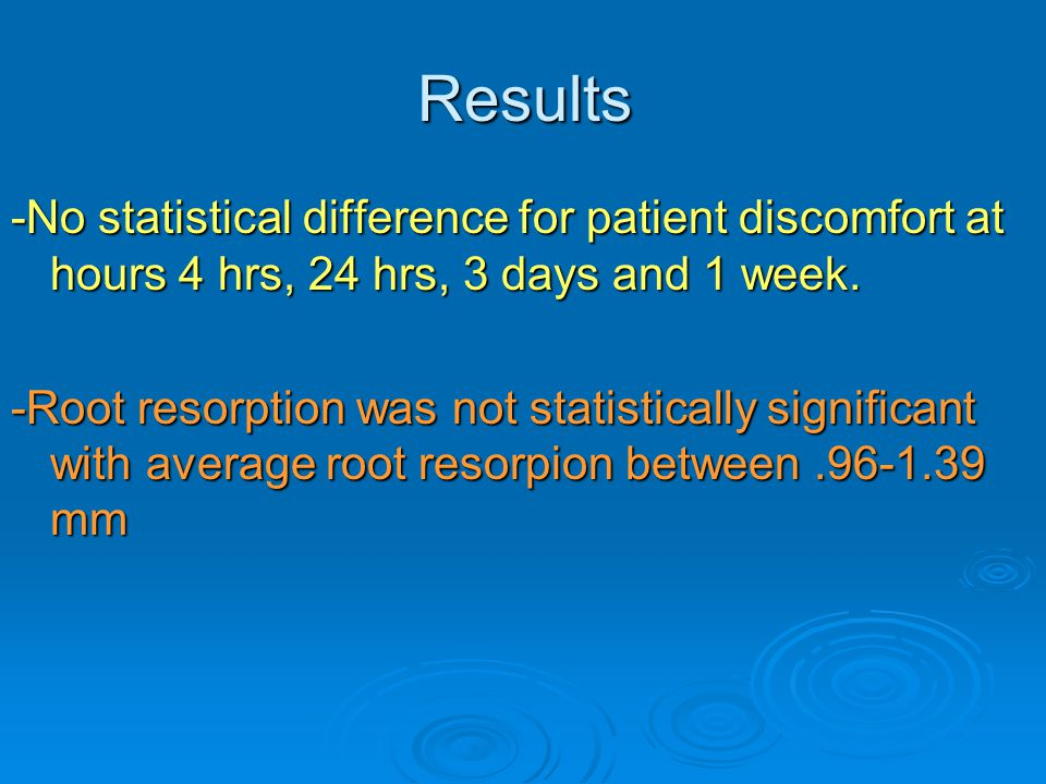 Results -No statistical difference for patient discomfort at hours 4 hrs, 24 hrs, 3 days and 1 week.