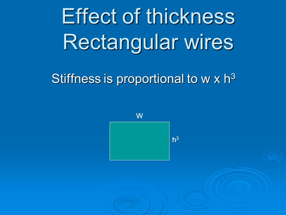 Effect of thickness Rectangular wires