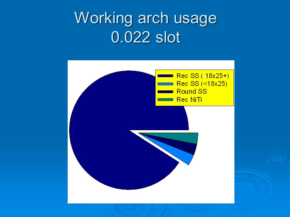 Working arch usage 0.022 slot