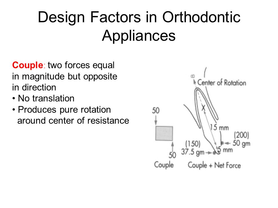Design Factors in Orthodontic Appliances
