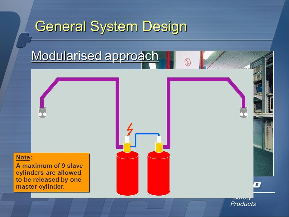 General System Design Modularised approach easier system design