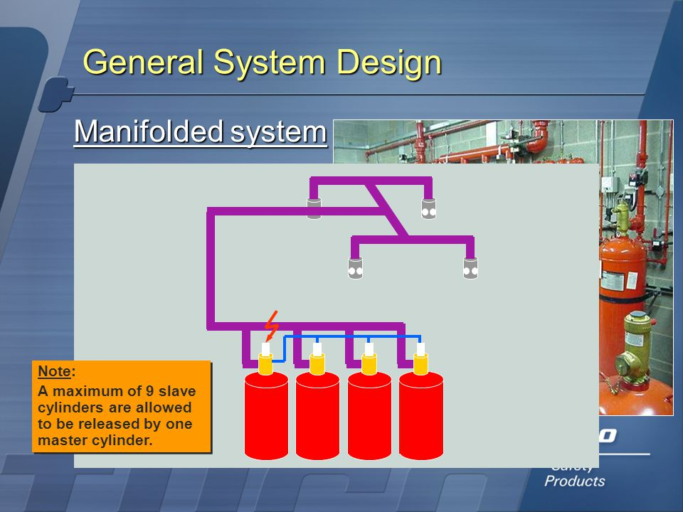 General System Design Manifolded system