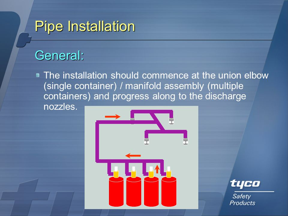 Pipe Installation General:
