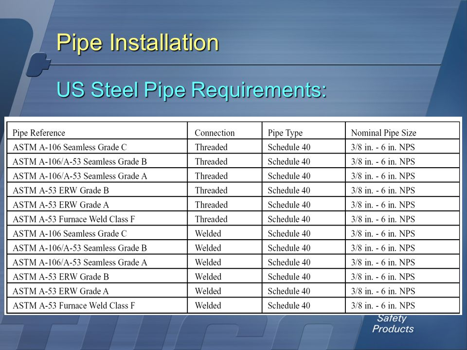 Pipe Installation US Steel Pipe Requirements: