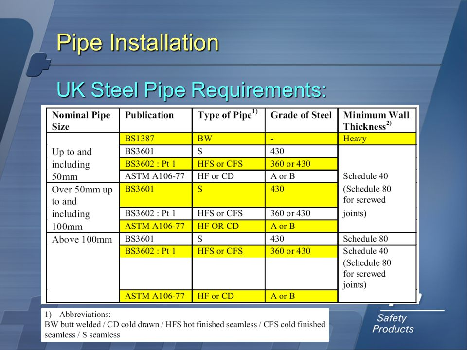 Pipe Installation UK Steel Pipe Requirements: