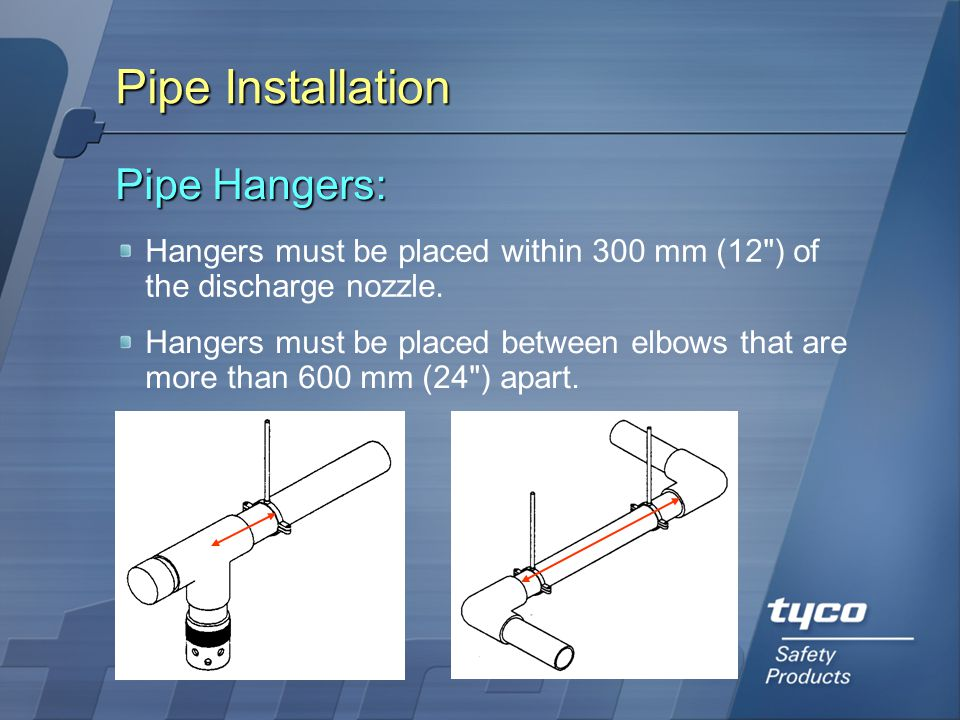 Pipe Installation Pipe Hangers: