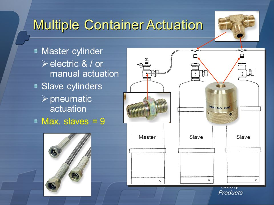 Multiple Container Actuation