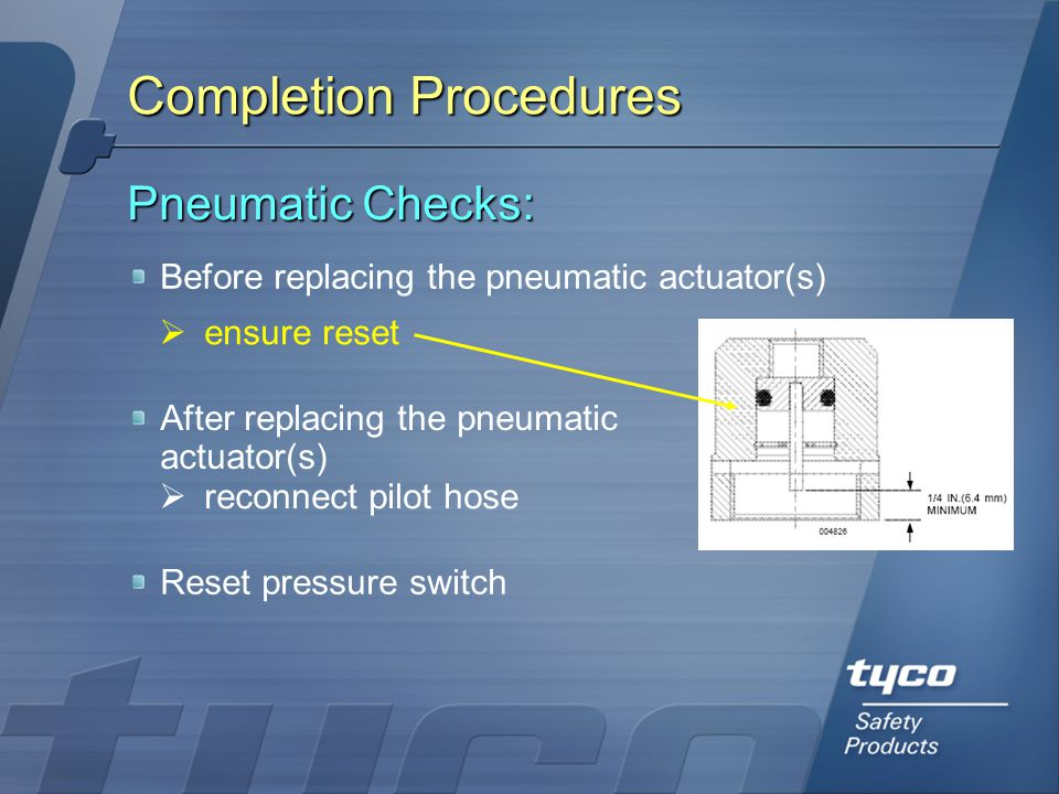 Completion Procedures