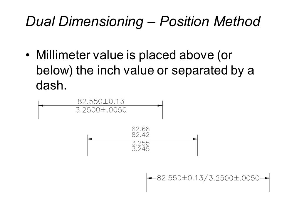 Dual Dimensioning – Position Method