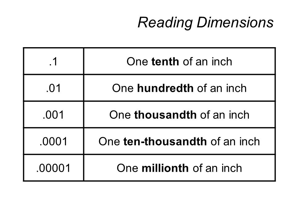Reading Dimensions .1 One tenth of an inch .01