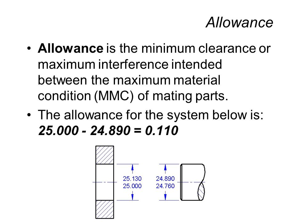 Allowance Allowance is the minimum clearance or maximum interference intended between the maximum material condition (MMC) of mating parts.