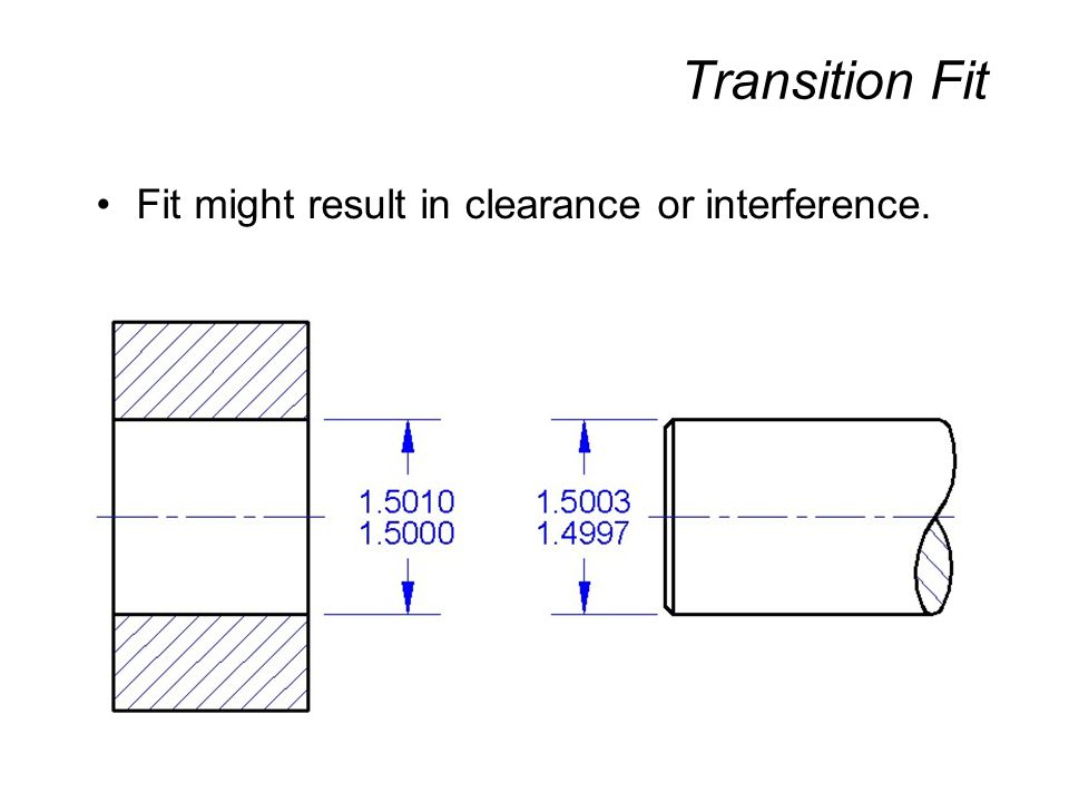 Transition Fit Fit might result in clearance or interference.