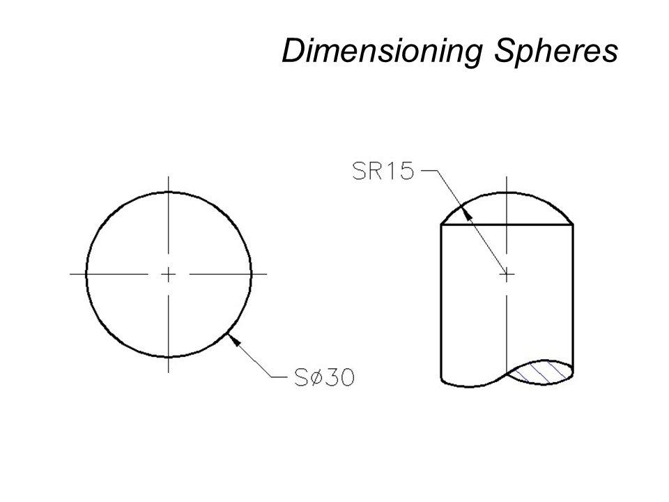 Dimensioning Spheres