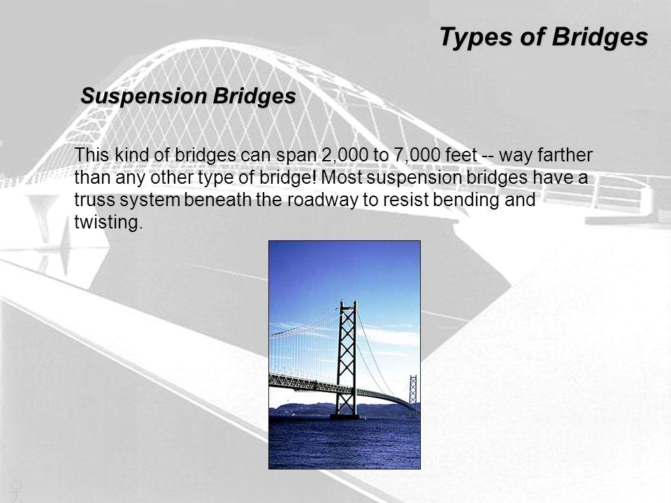 Types of Bridges Suspension Bridges