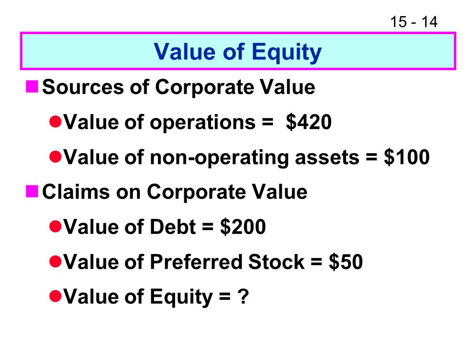 Value of Equity Sources of Corporate Value Value of operations = $420