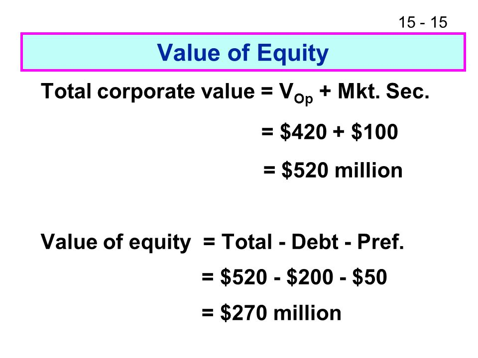Value of Equity Total corporate value = VOp + Mkt. Sec. = $420 + $100