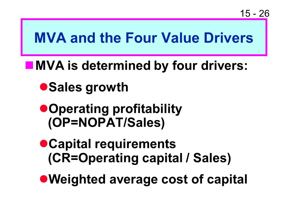MVA and the Four Value Drivers