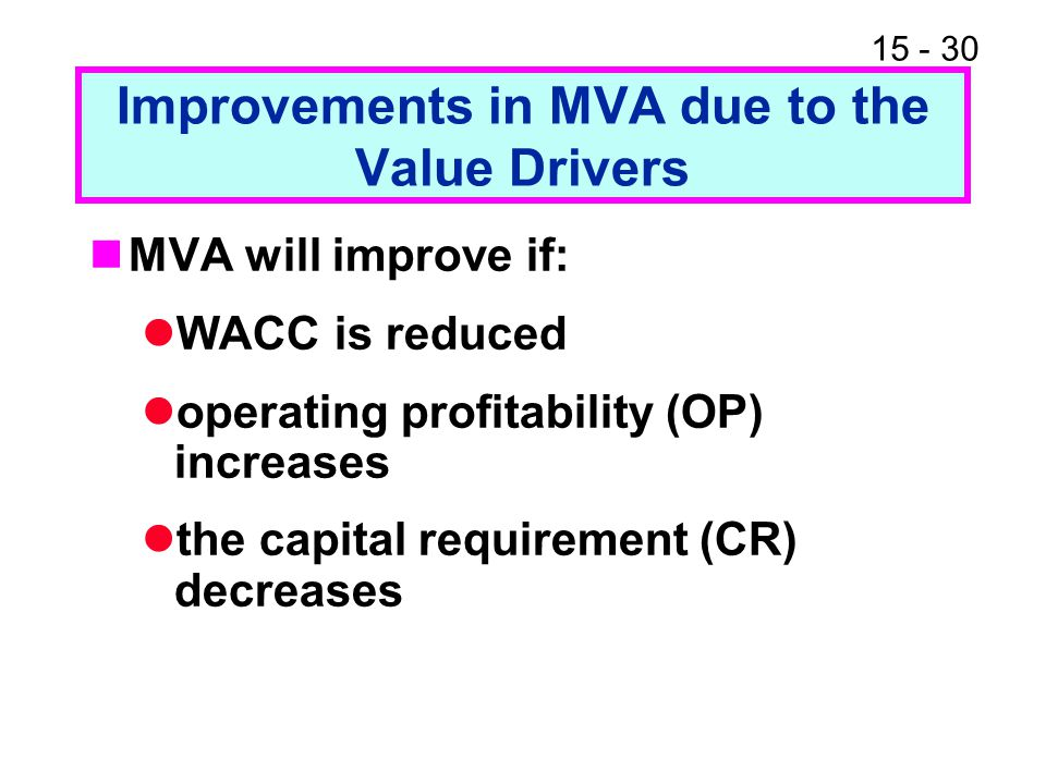 Improvements in MVA due to the Value Drivers