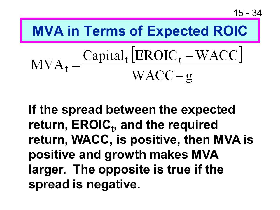MVA in Terms of Expected ROIC