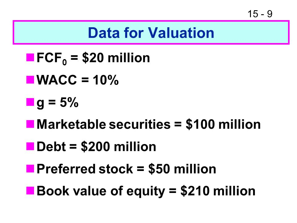 Data for Valuation FCF0 = $20 million WACC = 10% g = 5%