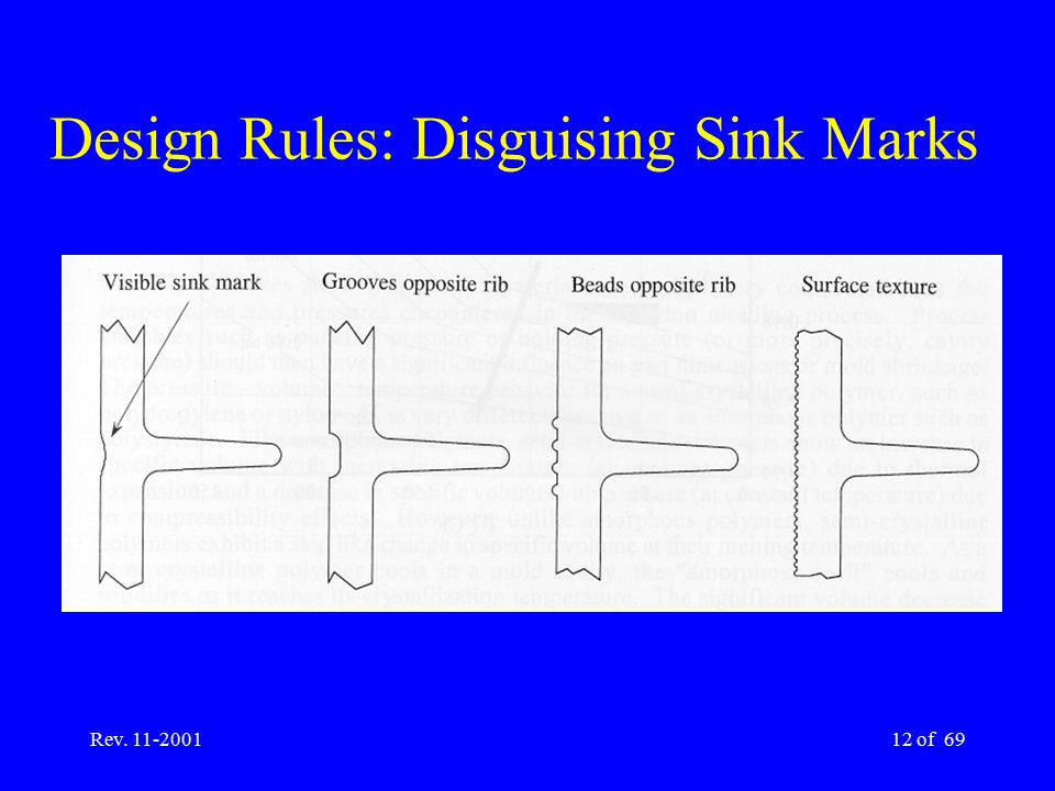 Design Rules: Disguising Sink Marks