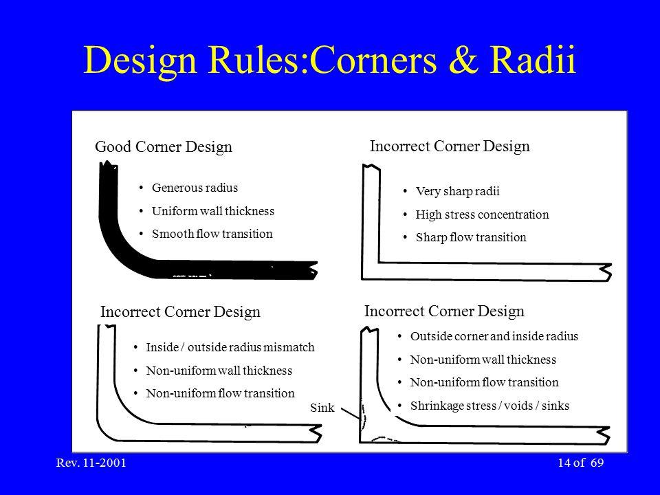 Design Rules:Corners & Radii