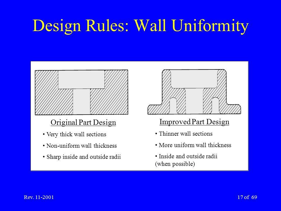 Design Rules: Wall Uniformity