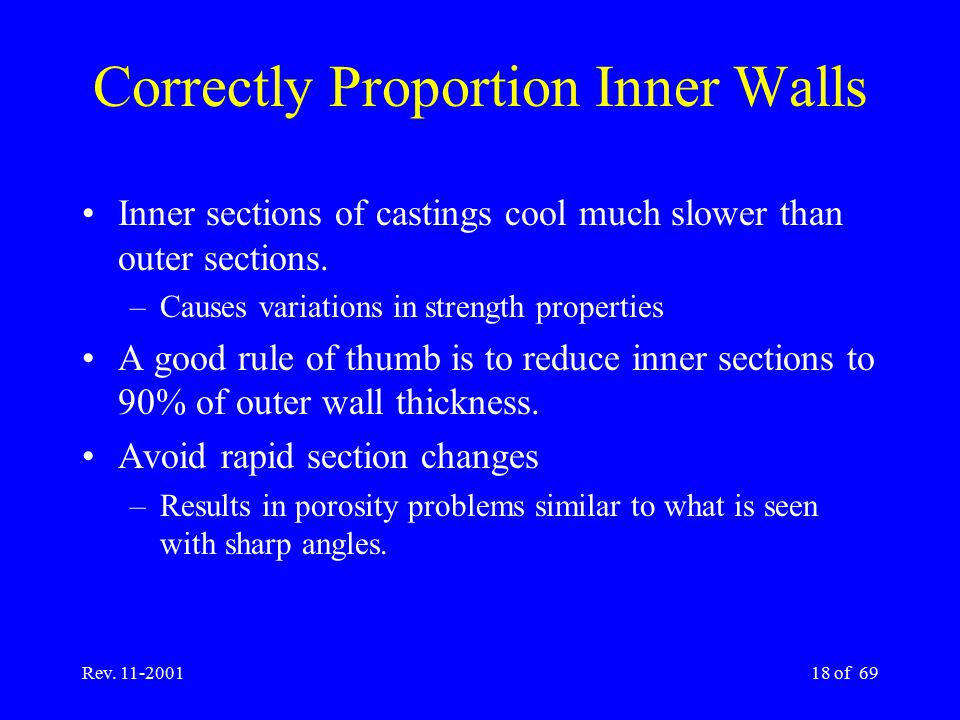 Correctly Proportion Inner Walls