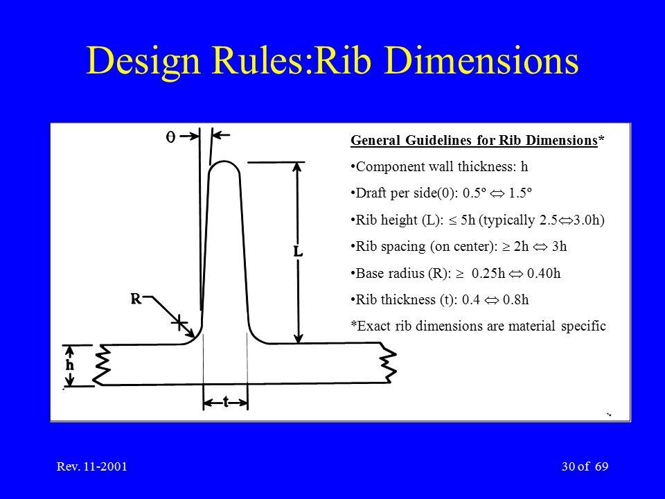 Design Rules:Rib Dimensions