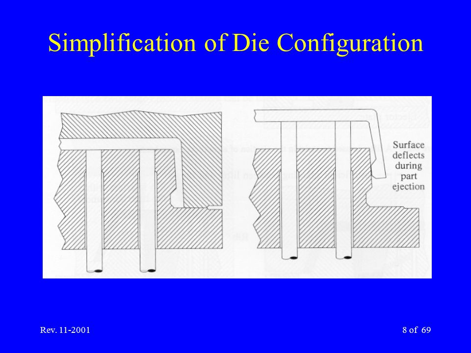 Simplification of Die Configuration